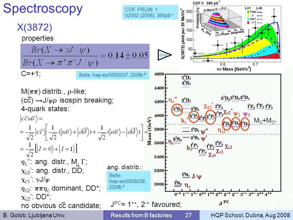 B. Golob, Ljubljana Univ.Results from B factories 27HQP School, Dubna, Aug 2008 M D +M D* c J/ c c0 c1 c2 hchc c h c c 1 c2 2 3 Spectroscopy X(3872) p