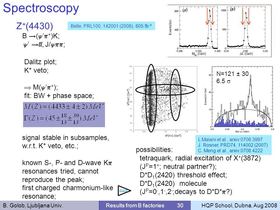 B. Golob, Ljubljana Univ.Results from B factories 30HQP School, Dubna, Aug 2008 Spectroscopy Z + (4430) B ( + )K; ll, J/ ; Dalitz plot; K* veto; M( +
