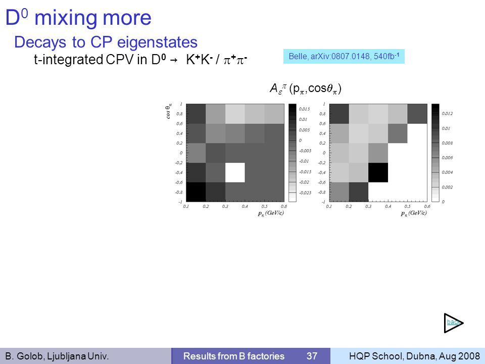 B. Golob, Ljubljana Univ.Results from B factories 37HQP School, Dubna, Aug 2008 D 0 mixing more Decays to CP eigenstates t-integrated CPV in D 0 K + K