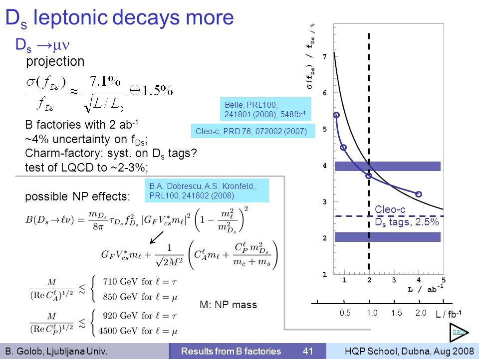 B. Golob, Ljubljana Univ.Results from B factories 41HQP School, Dubna, Aug 2008 D s leptonic decays more back D s projection B factories with 2 ab -1