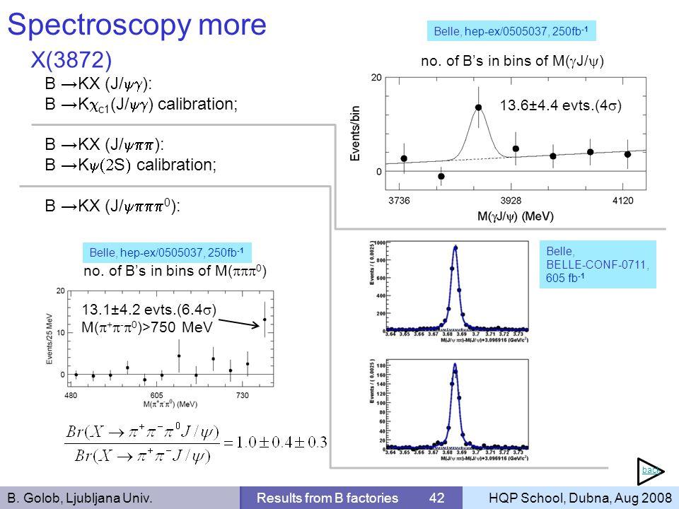 B. Golob, Ljubljana Univ.Results from B factories 42HQP School, Dubna, Aug 2008 Spectroscopy more back X(3872) B KX (J/ ): B K c1 (J/ ) calibration; B