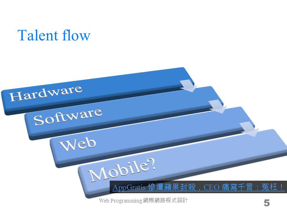 Talent flow Web Programming 5 AppGratis CEO