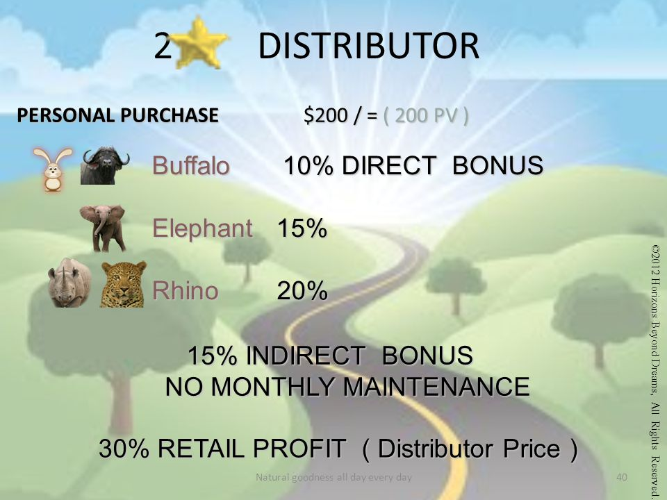 2 DISTRIBUTOR PERSONAL PURCHASE $200 / = ( 200 PV ) PERSONAL PURCHASE $200 / = ( 200 PV ) 30% RETAIL PROFIT ( Distributor Price ) Buffalo 10% DIRECT BONUS Elephant 15% Rhino 20% 15% INDIRECT BONUS 15% INDIRECT BONUS NO MONTHLY MAINTENANCE ©2012 Horizons Beyond Dreams, All Rights Reserved.