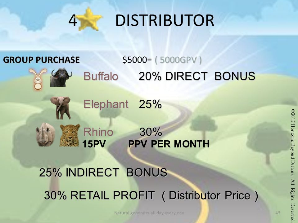 4 DISTRIBUTOR GROUP PURCHASE ( 5000GPV ) GROUP PURCHASE $5000= ( 5000GPV ) 30% RETAIL PROFIT ( Distributor Price ) Buffalo 20% DIRECT BONUS Elephant 25% Rhino 30% 25% INDIRECT BONUS 25% INDIRECT BONUS 15PV PPV PER MONTH ©2012 Horizons Beyond Dreams, All Rights Reserved.