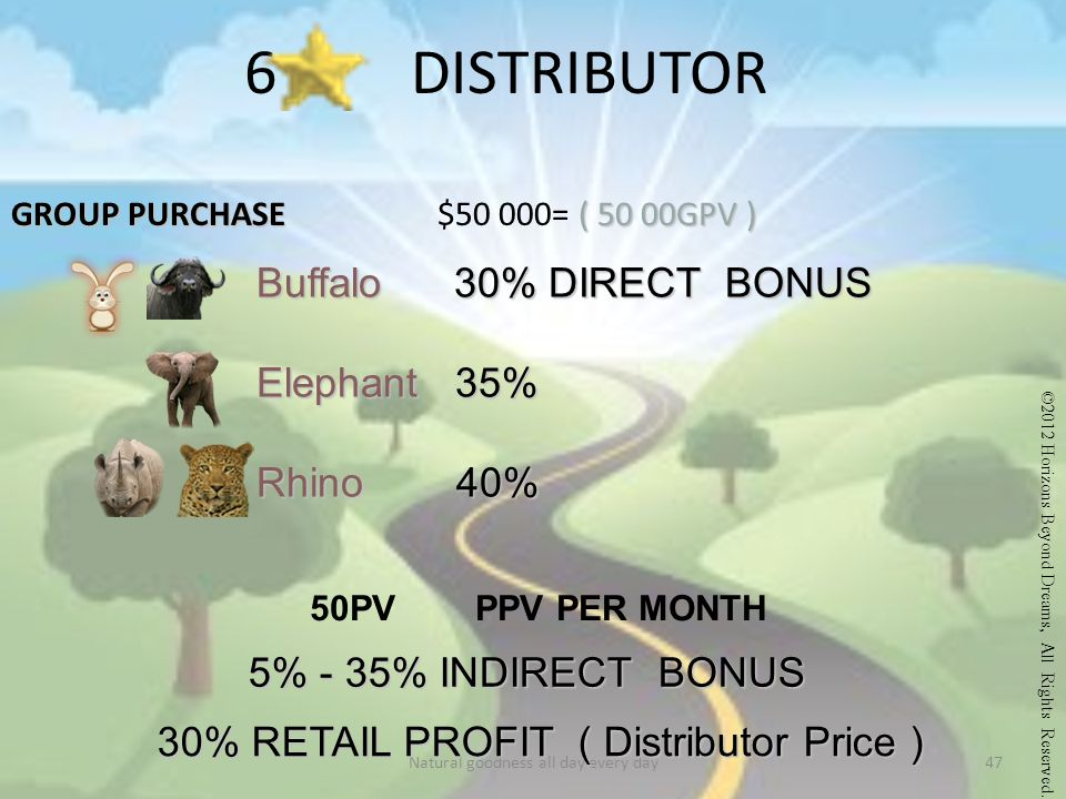 Natural goodness all day every day 6 DISTRIBUTOR GROUP PURCHASE ( 50 00GPV ) GROUP PURCHASE $50 000= ( 50 00GPV ) 30% RETAIL PROFIT ( Distributor Price ) Buffalo 30% DIRECT BONUS Elephant 35% Rhino 40% 5% - 35% INDIRECT BONUS 5% - 35% INDIRECT BONUS 50PV PPV PER MONTH ©2012 Horizons Beyond Dreams, All Rights Reserved.