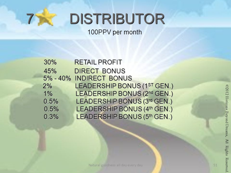 7 DISTRIBUTOR 30% RETAIL PROFIT 45% DIRECT BONUS 5% - 40% INDIRECT BONUS 2% LEADERSHIP BONUS (1 ST GEN.) 0.5% LEADERSHIP BONUS (4 th GEN.) 0.5% LEADERSHIP BONUS (4 th GEN.) 100PPV per month 0.5% LEADERSHIP BONUS (3 rd GEN.) 1% LEADERSHIP BONUS (2 nd GEN.) 0.3% LEADERSHIP BONUS (5 th GEN.) ©2012 Horizons Beyond Dreams, All Rights Reserved.