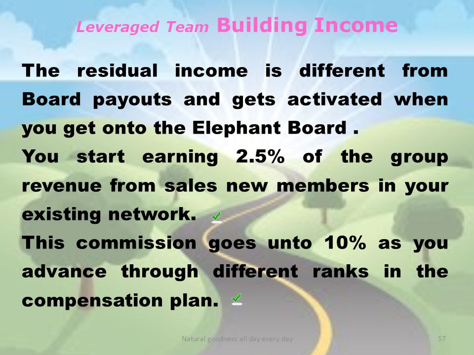 Leveraged Team Building Income The residual income is different from Board payouts and gets activated when you get onto the Elephant Board.