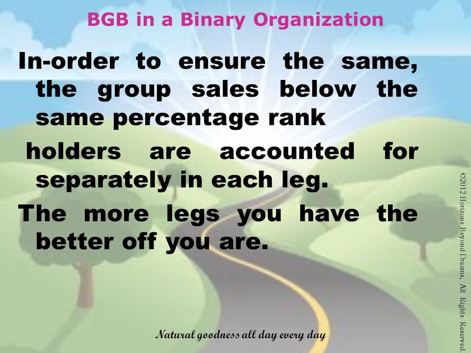 BGB in a Binary Organization In-order to ensure the same, the group sales below the same percentage rank holders are accounted for separately in each leg.