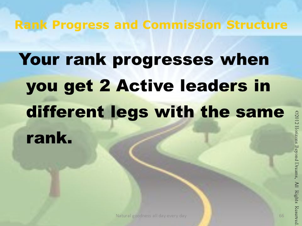 Rank Progress and Commission Structure Your rank progresses when you get 2 Active leaders in different legs with the same rank.