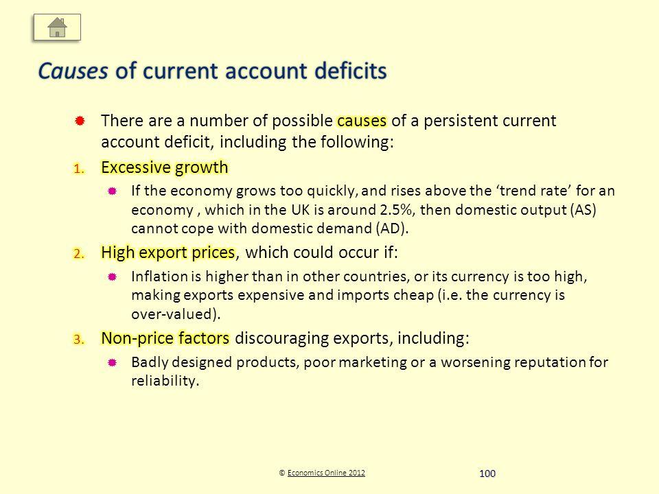 © Economics Online 2012Economics Online 2012 Causes of current account deficits 100