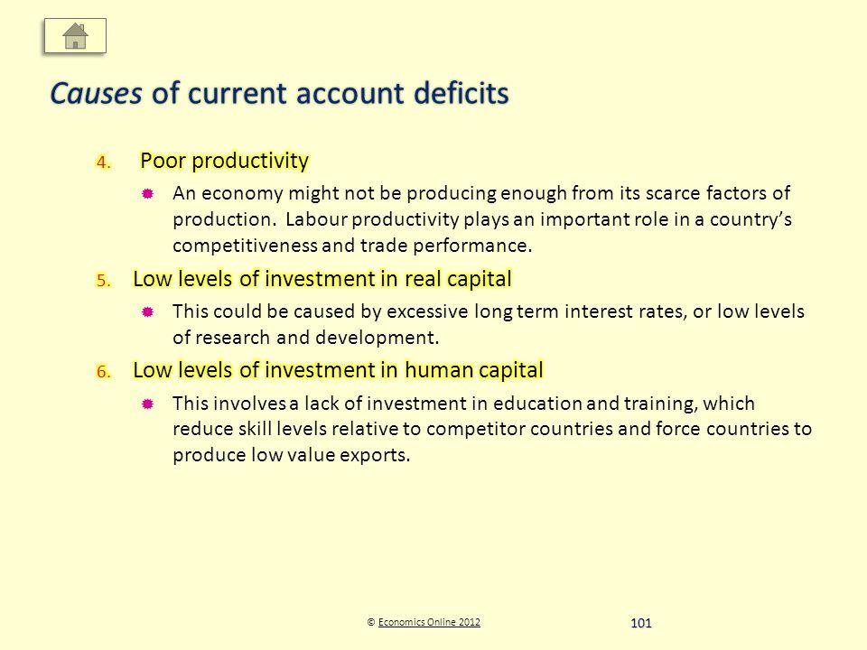 © Economics Online 2012Economics Online 2012 Causes of current account deficits 101