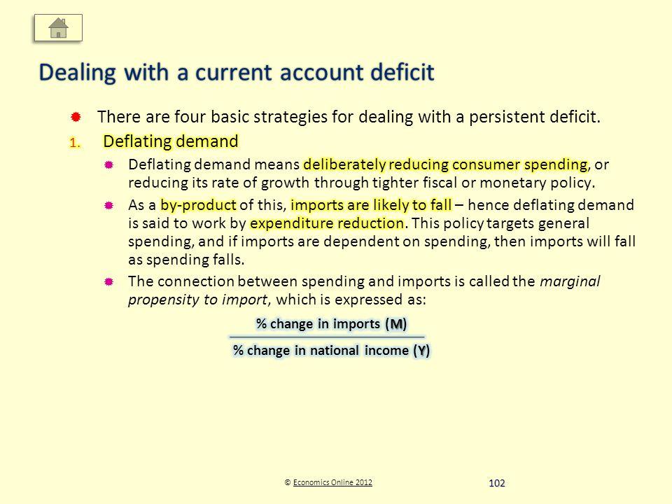 © Economics Online 2012Economics Online 2012 Dealing with a current account deficit 102