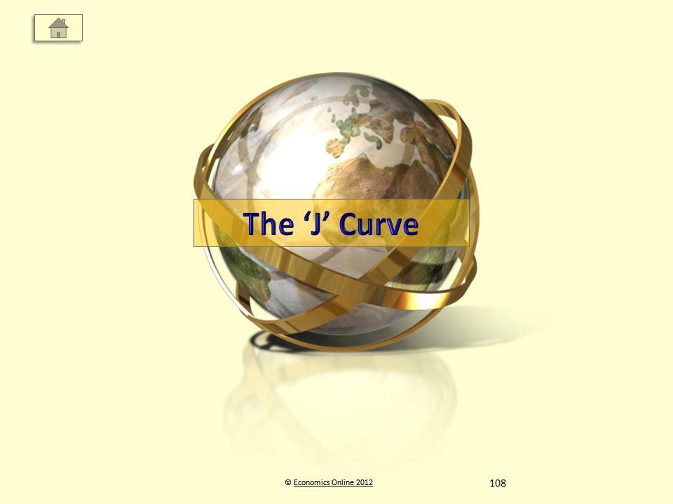 © Economics Online 2012Economics Online 2012© Economics Online 2012Economics Online 2012108