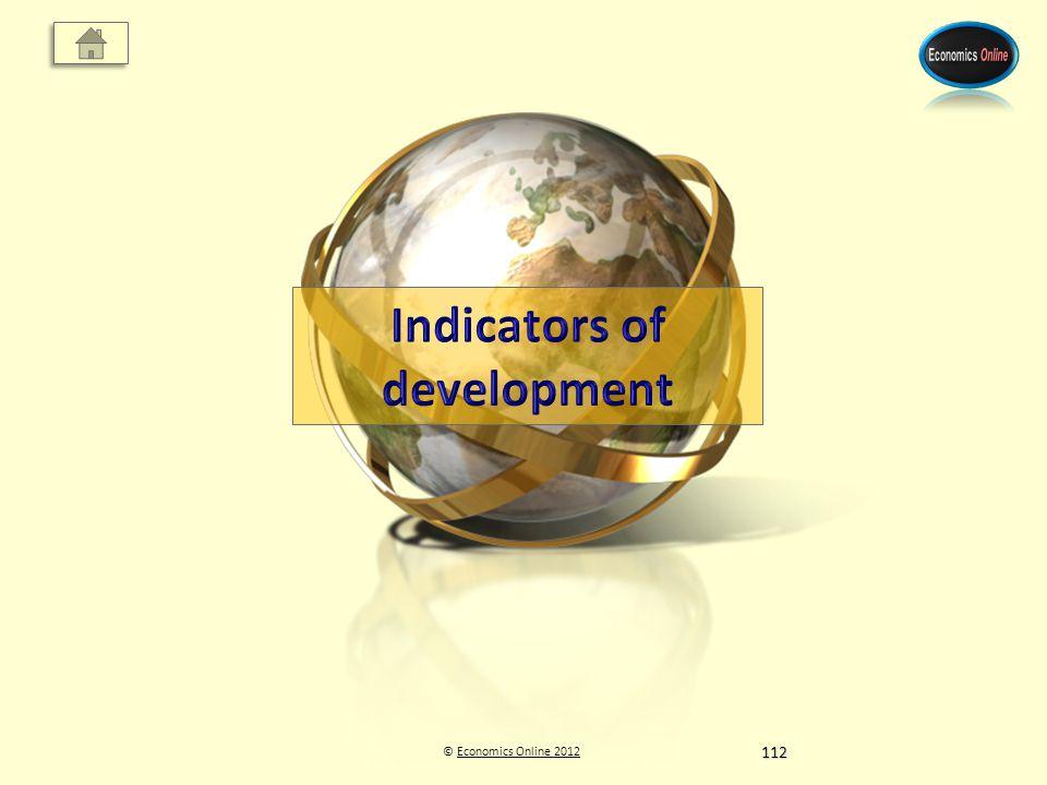 © Economics Online 2012Economics Online 2012112