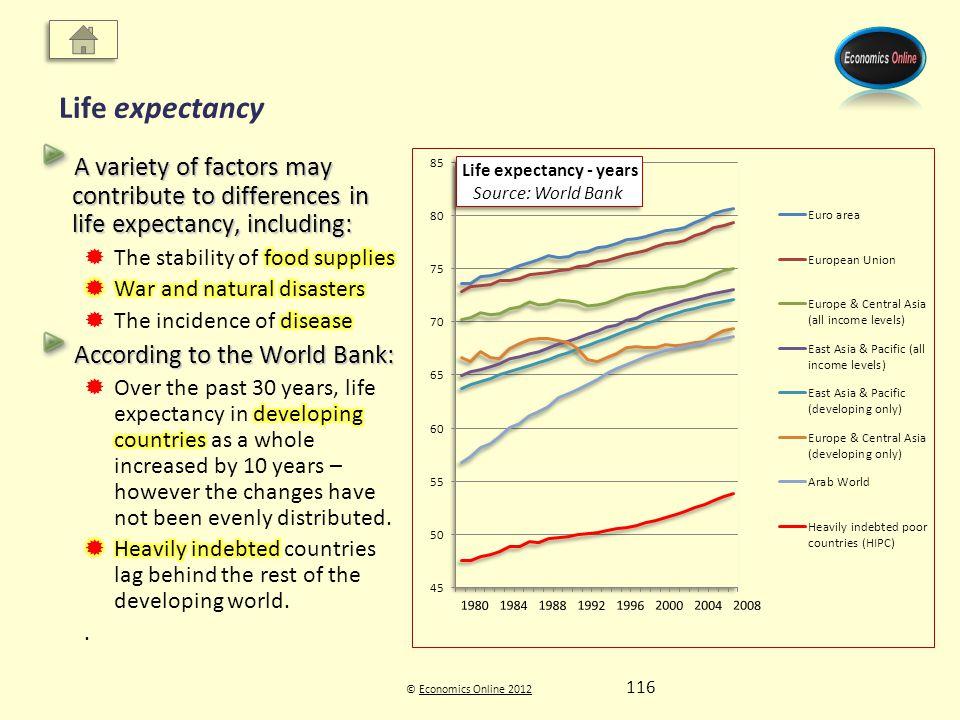 © Economics Online 2012Economics Online 2012 Life expectancy 116