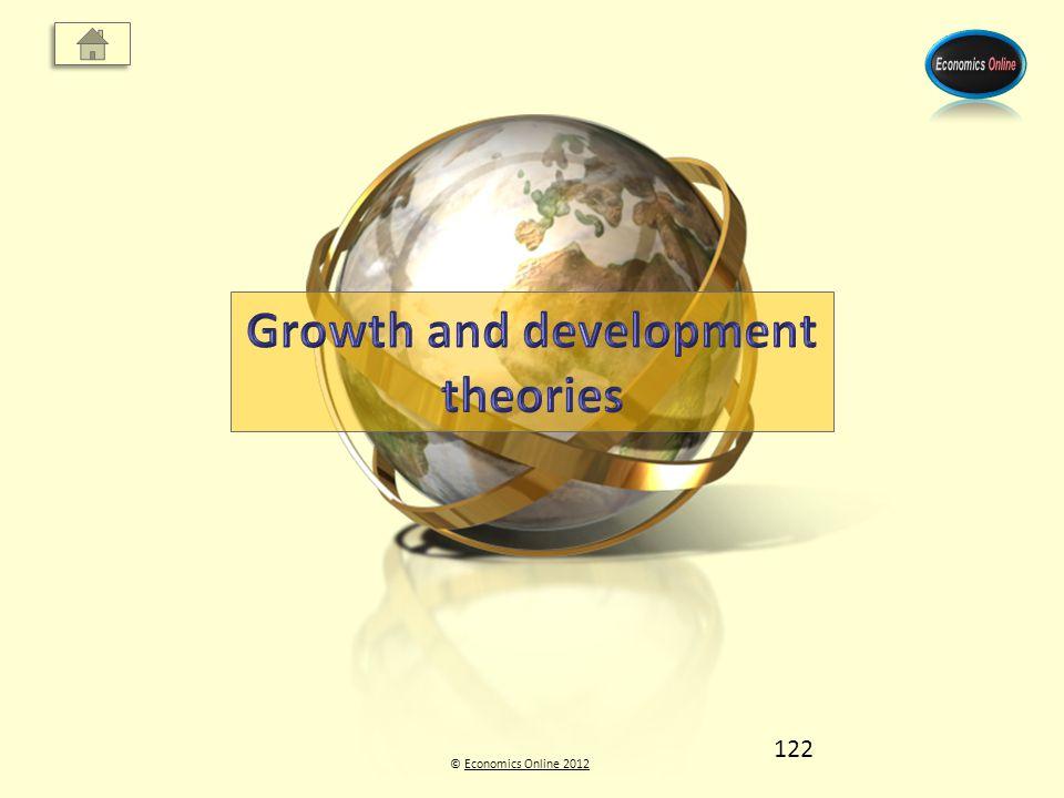 © Economics Online 2012Economics Online 2012 122
