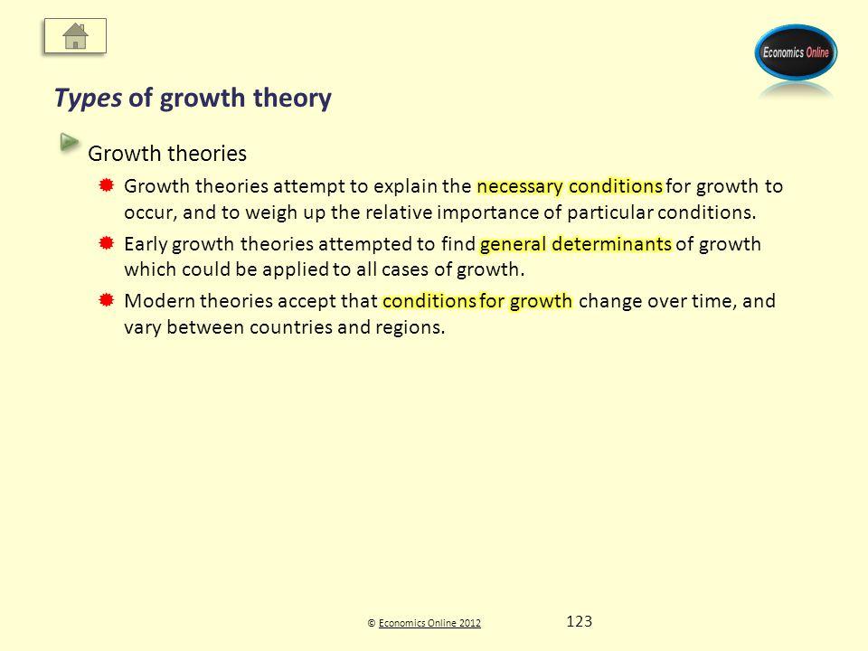 © Economics Online 2012Economics Online 2012 Types of growth theory 123