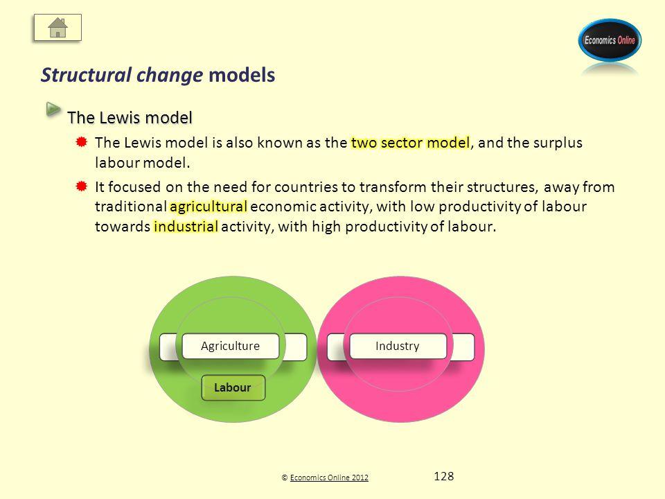 © Economics Online 2012Economics Online 2012 Structural change models Agriculture Industry Agriculture Industry Labour 128