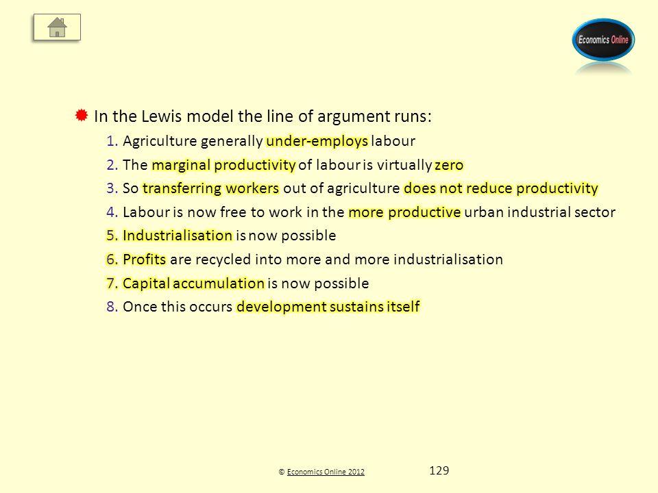 © Economics Online 2012Economics Online 2012 129