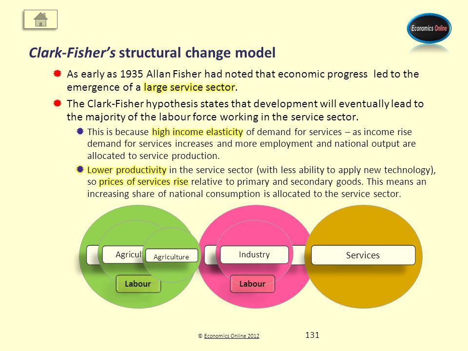 © Economics Online 2012Economics Online 2012 Industry Clark-Fishers structural change model Agriculture Industry Agriculture Industry Labour Industry Agriculture Services Labour 131