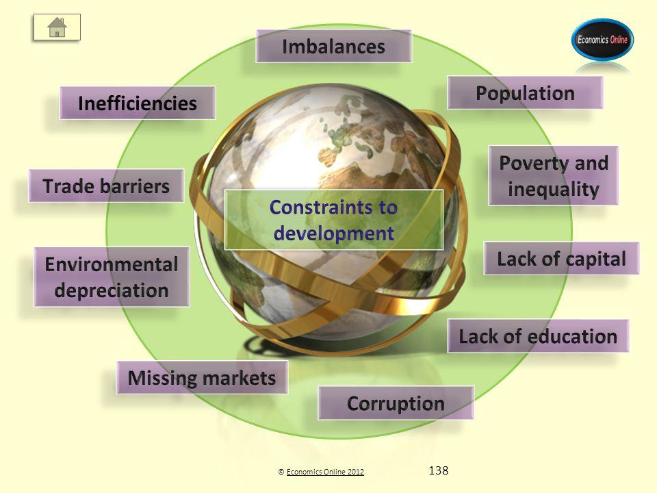 © Economics Online 2012Economics Online 2012 138