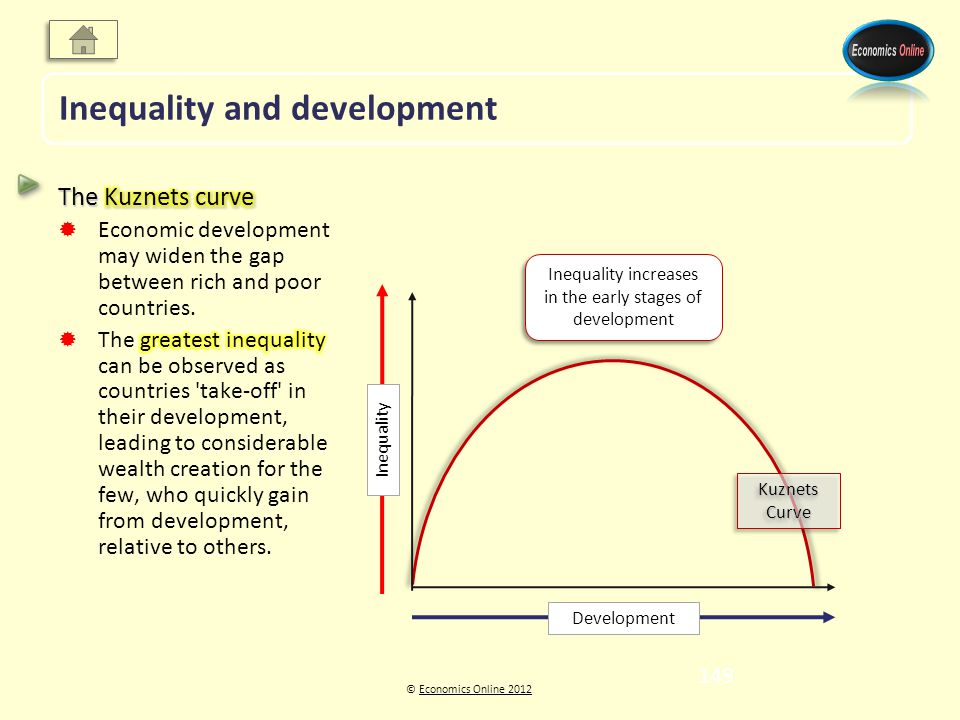 © Economics Online 2012Economics Online 2012 Inequality and development Kuznets Curve Inequality increases in the early stages of development Developm