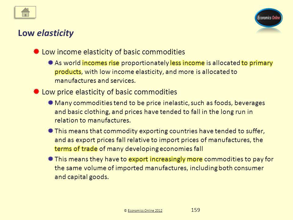 © Economics Online 2012Economics Online 2012 Low elasticity 159