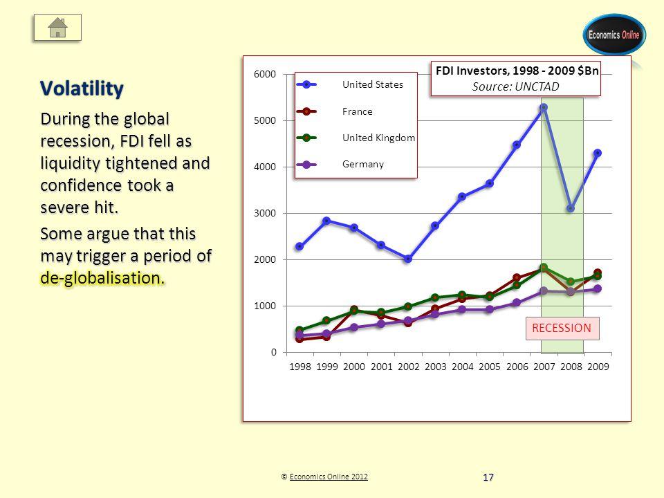 © Economics Online 2012Economics Online 2012Volatility RECESSION 17