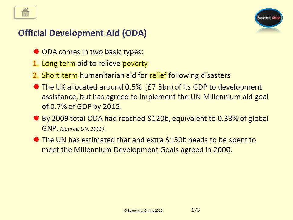 © Economics Online 2012Economics Online 2012 Official Development Aid (ODA) 173