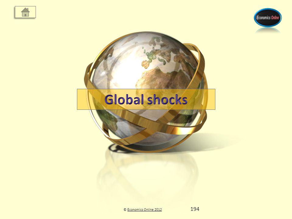 © Economics Online 2012Economics Online 2012 194