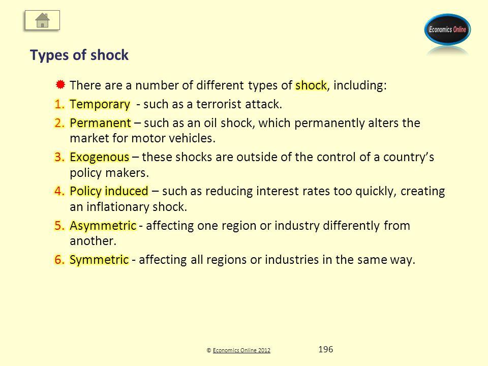 © Economics Online 2012Economics Online 2012 Types of shock 196