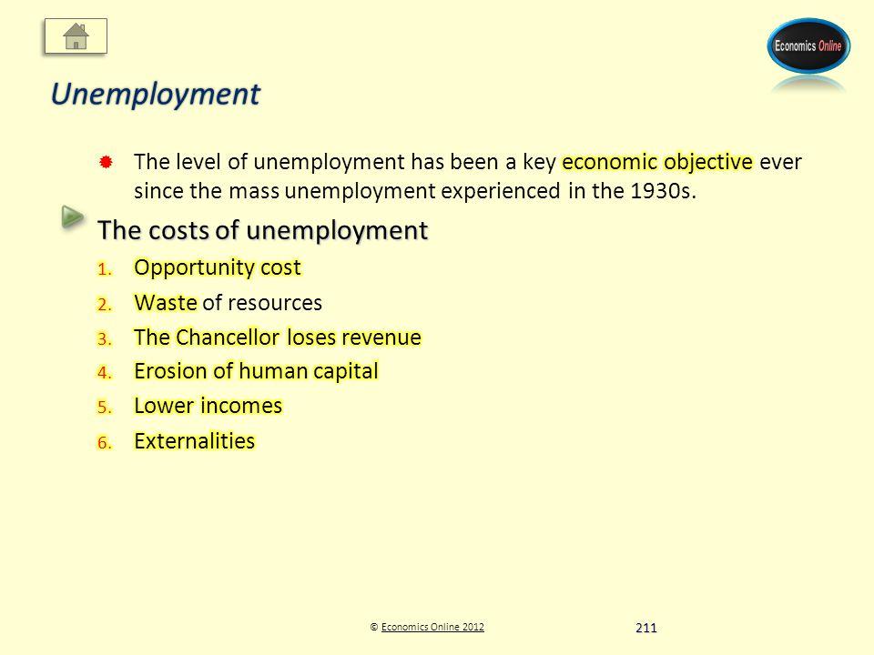© Economics Online 2012Economics Online 2012Unemployment 211