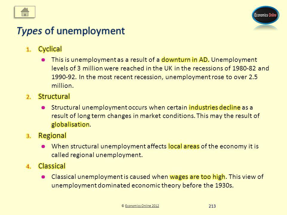 © Economics Online 2012Economics Online 2012 Types of unemployment 213