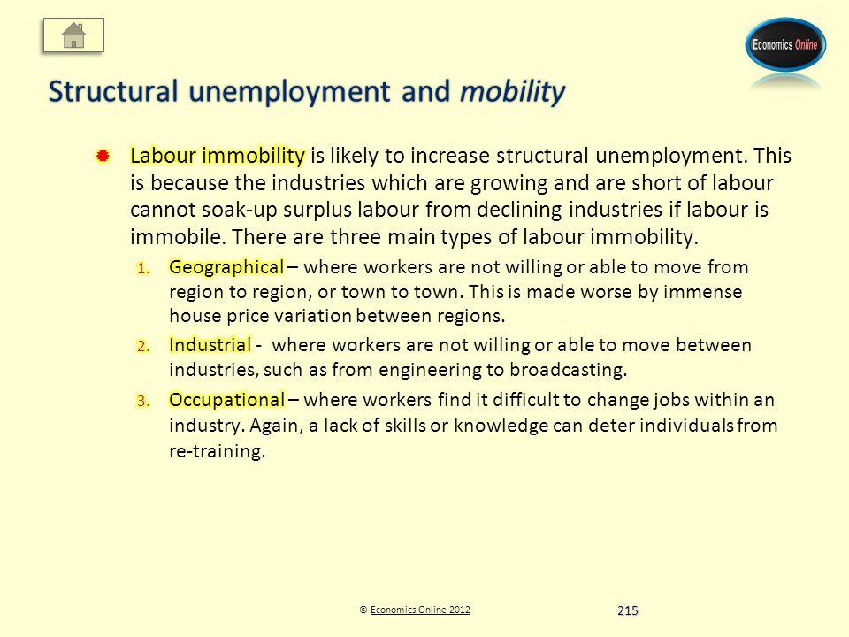 © Economics Online 2012Economics Online 2012 Structural unemployment and mobility 215