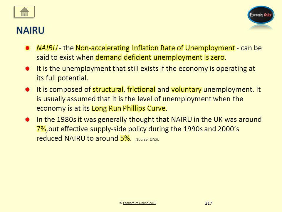 © Economics Online 2012Economics Online 2012NAIRU 217