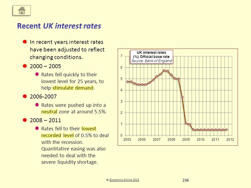© Economics Online 2012Economics Online 2012 236