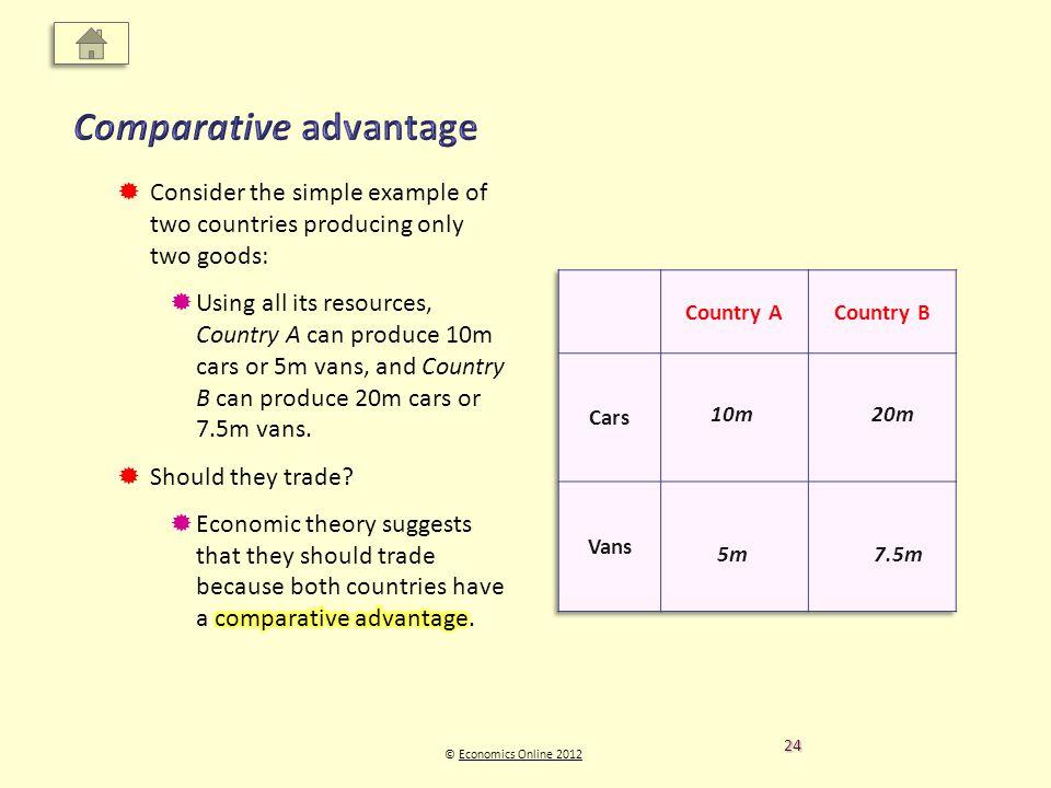 © Economics Online 2012Economics Online 2012 10m20m 7.5m5m 24