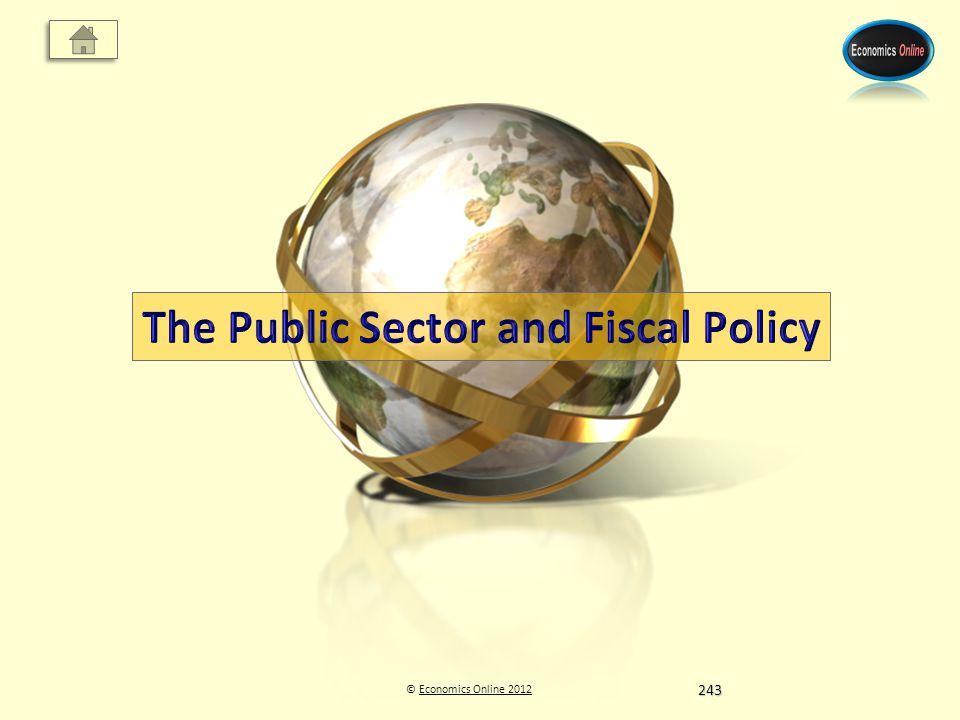 © Economics Online 2012Economics Online 2012243