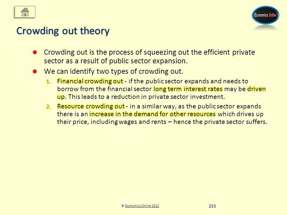 © Economics Online 2012Economics Online 2012 Crowding out theory 253
