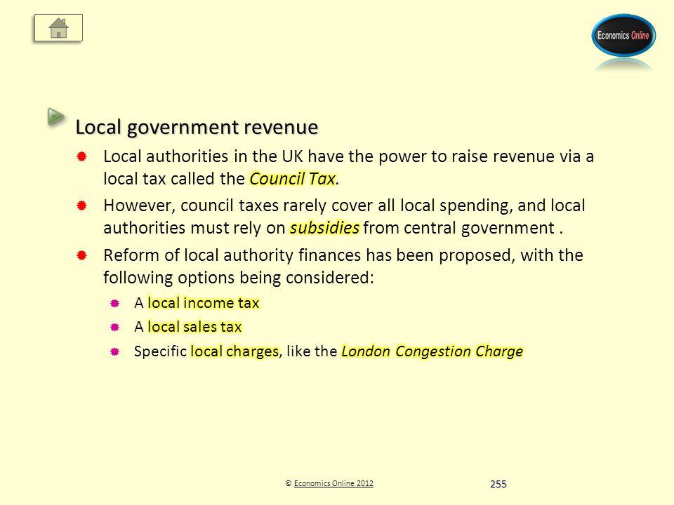 © Economics Online 2012Economics Online 2012 255