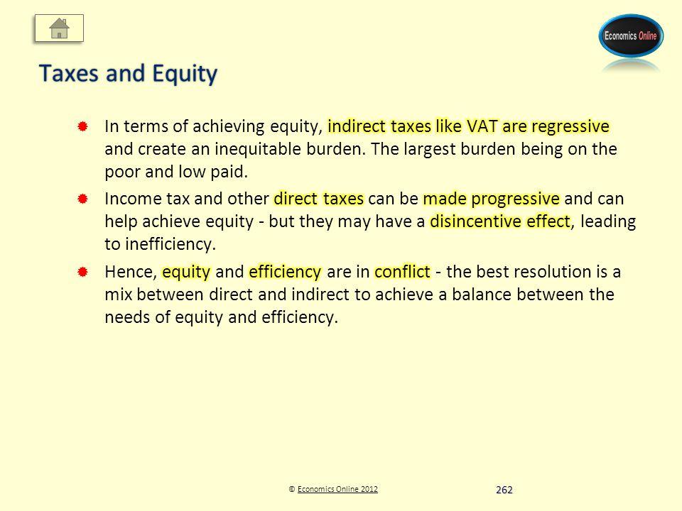 © Economics Online 2012Economics Online 2012 Taxes and Equity 262