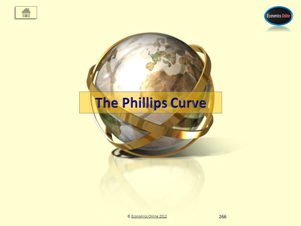 © Economics Online 2012Economics Online 2012266