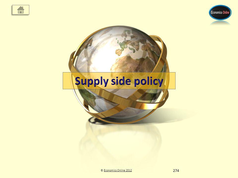 © Economics Online 2012Economics Online 2012274