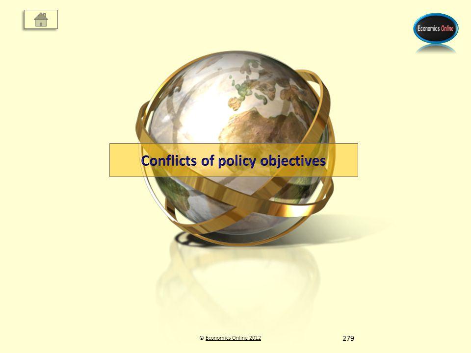© Economics Online 2012Economics Online 2012279