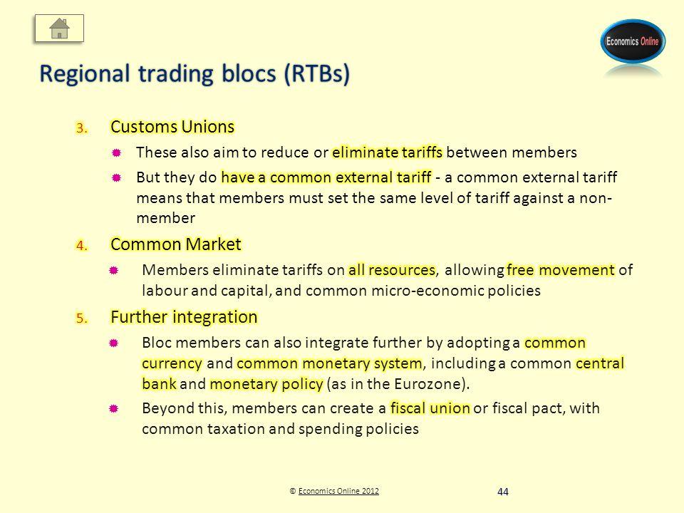 © Economics Online 2012Economics Online 2012 Regional trading blocs (RTBs) 44
