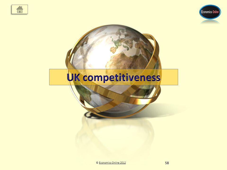 © Economics Online 2012Economics Online 201258