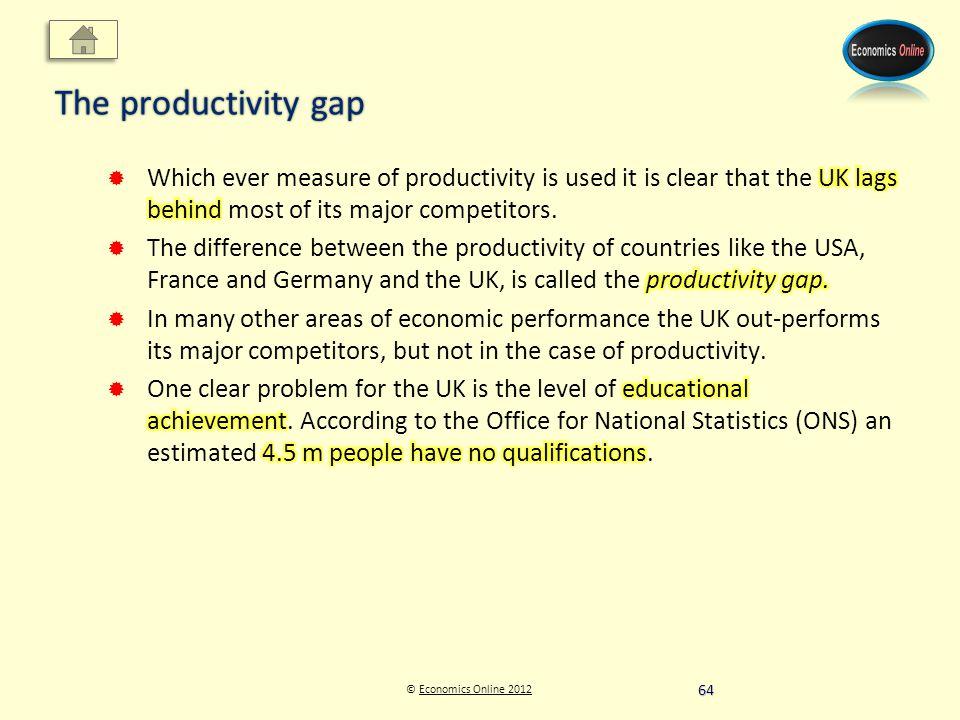 © Economics Online 2012Economics Online 2012 The productivity gap 64