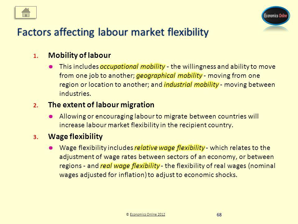 © Economics Online 2012Economics Online 2012 Factors affecting labour market flexibility 68