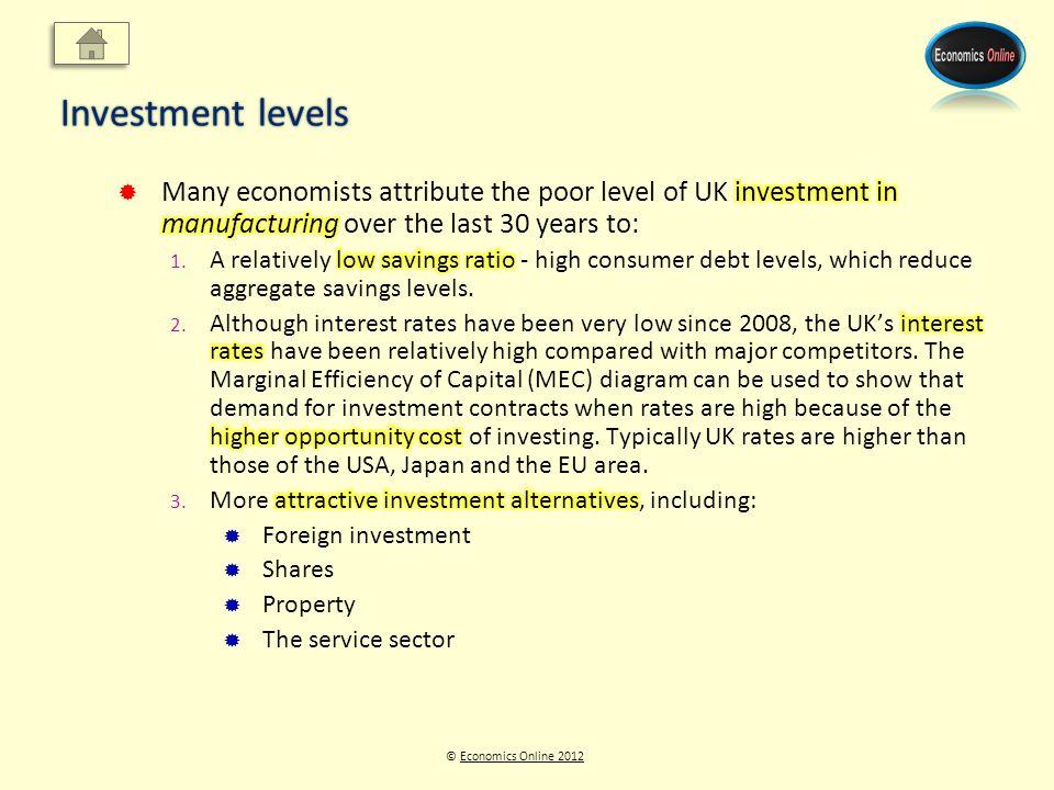 © Economics Online 2012Economics Online 2012 Investment levels