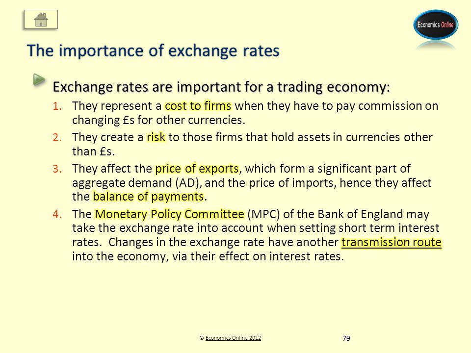 © Economics Online 2012Economics Online 2012 The importance of exchange rates 79